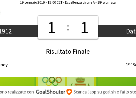 Finale Marsala – Dattilo Noir 1 -1