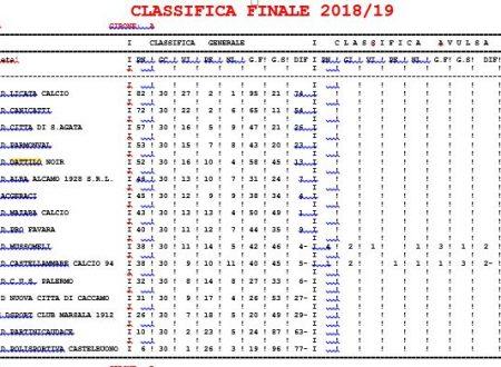 Classifica Finale Eccellenza Gr A