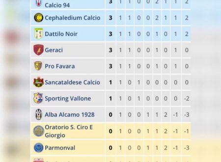 I risultati dopo la 1^ Giornata di Campionato Eccellenza Girone A 2019/20